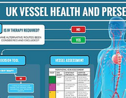 Vessel Health and Preservation, iedereen op één lijn?