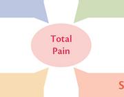 Medicamenteuze behandeling van pijn bij kanker