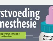 Wanneer is borstvoeding veilig in de perioperatieve setting?