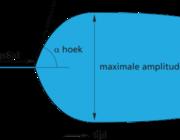 Trombo-elastometrie